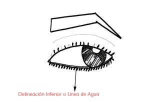 Ojos_Abrirlo